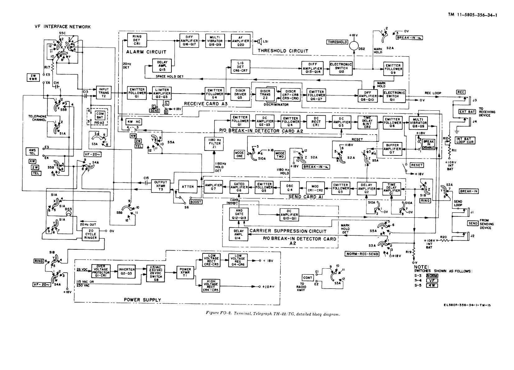Wiring Diagram Telegraph Key : Telegraph wiring diagram get free image about