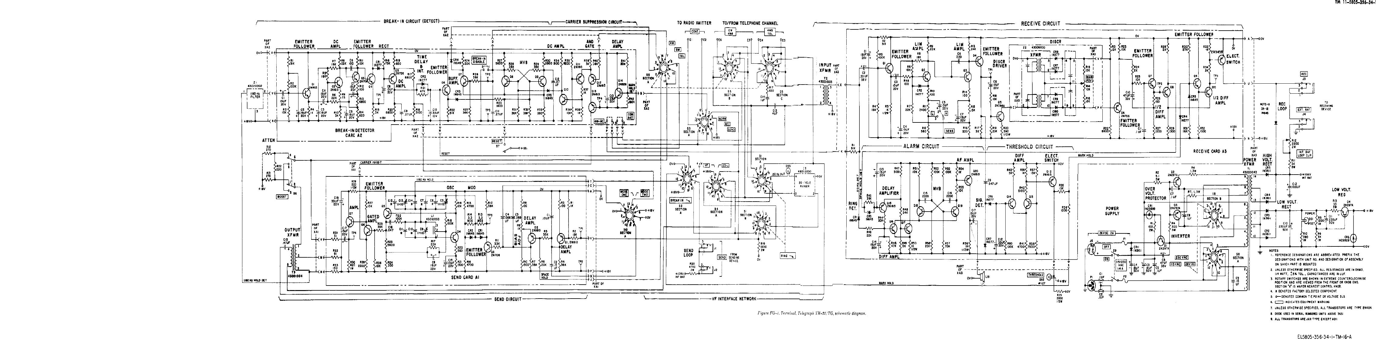 figure fo tg  schematic diagram